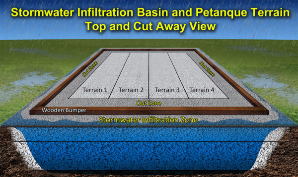 Barataria-Terrebonne National Estuary Program: Petanque Terrain 1