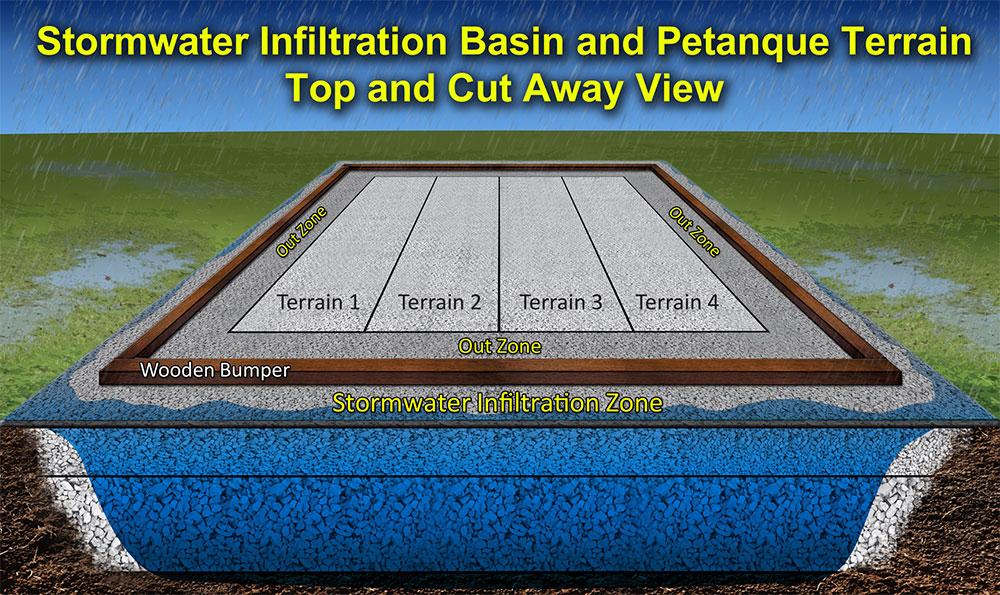 Barataria-Terrebonne National Estuary Program: Petanque Terrain 1